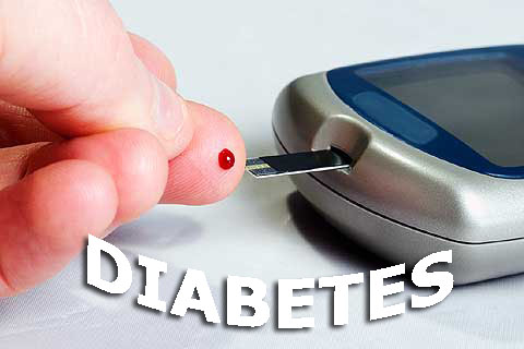 Naturally Keeping Your Diabetes in Check