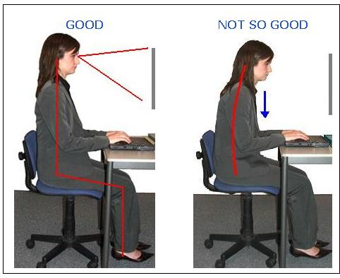 Proper Sitting Position Equals Pain Free Work